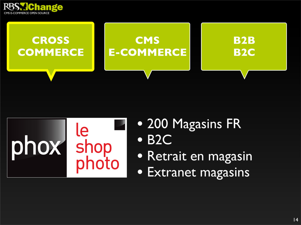 CMS E-COMMERCE OPEN SOURCE 14 • 200 Magasins FR...