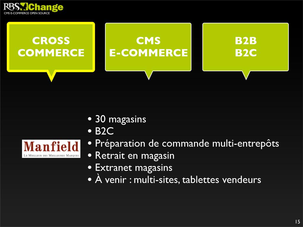 CMS E-COMMERCE OPEN SOURCE 15 CROSS COMMERCE CM...