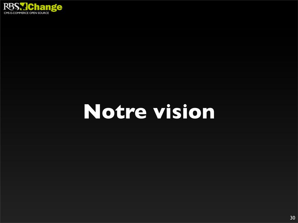 CMS E-COMMERCE OPEN SOURCE 30 Notre vision