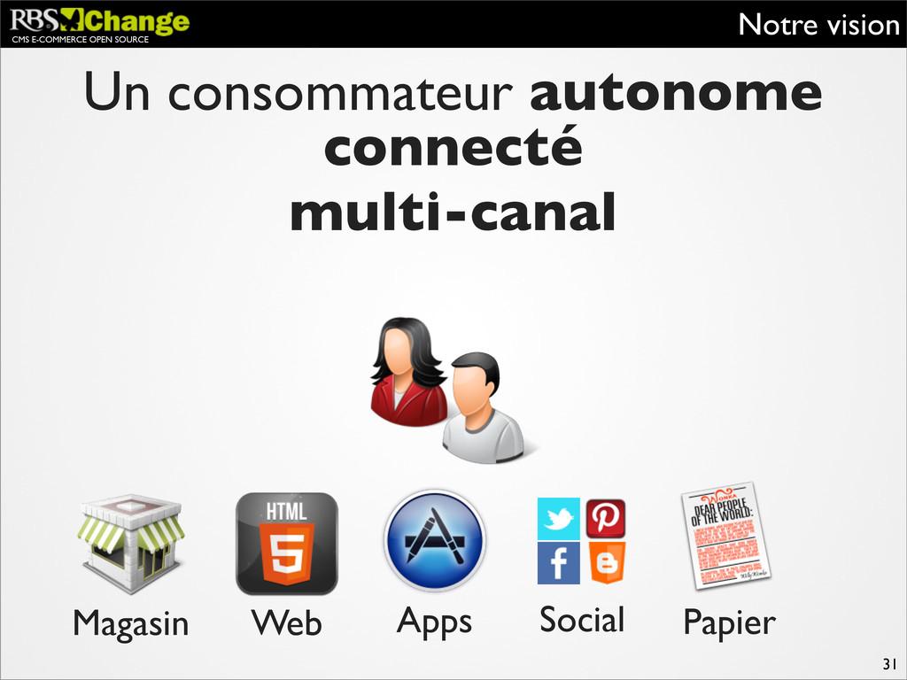 CMS E-COMMERCE OPEN SOURCE Notre vision 31 Un c...