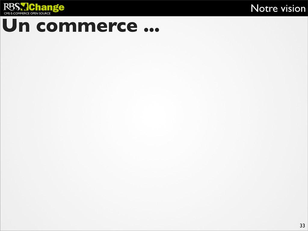 CMS E-COMMERCE OPEN SOURCE Notre vision 33 Un c...