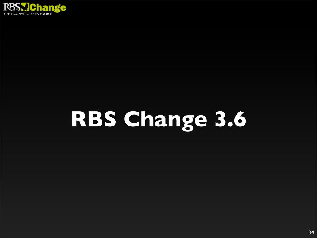 CMS E-COMMERCE OPEN SOURCE 34 RBS Change 3.6