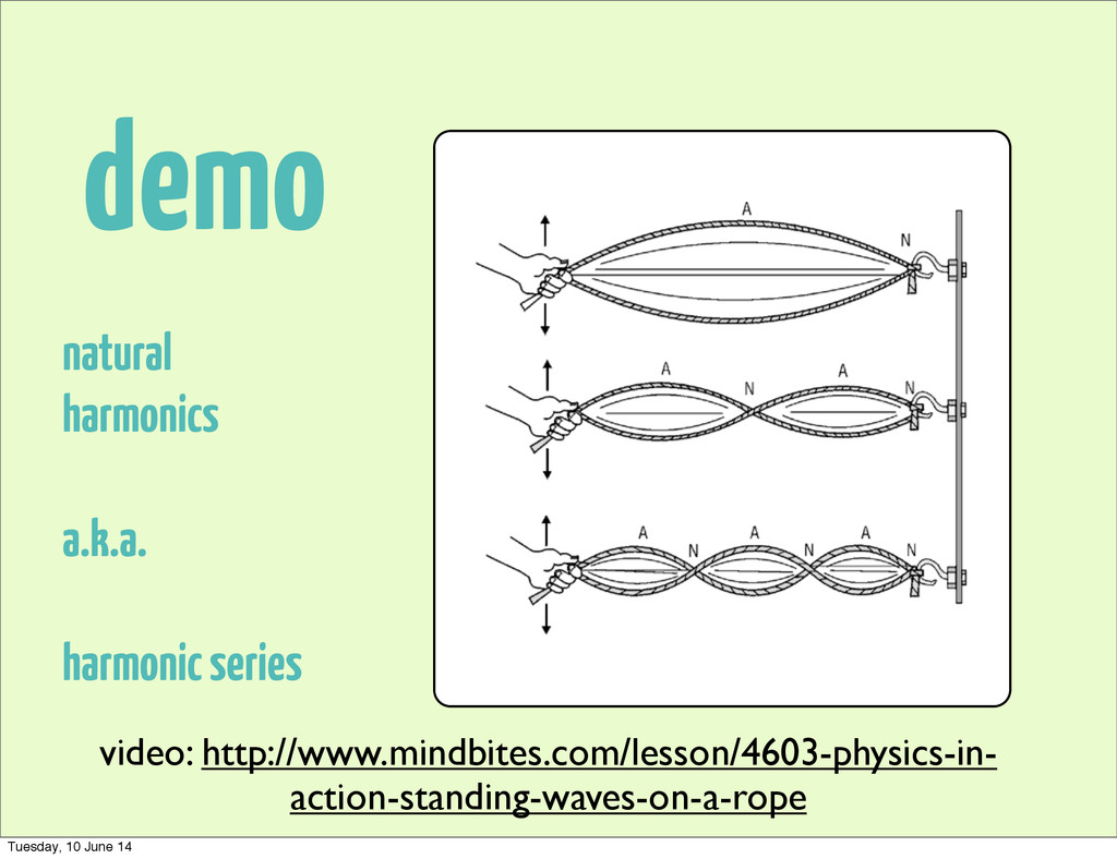 demo natural harmonics a.k.a. harmonic series v...