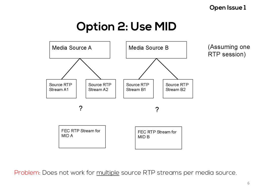 Option 2: Use MID Media Source A Media Source B...