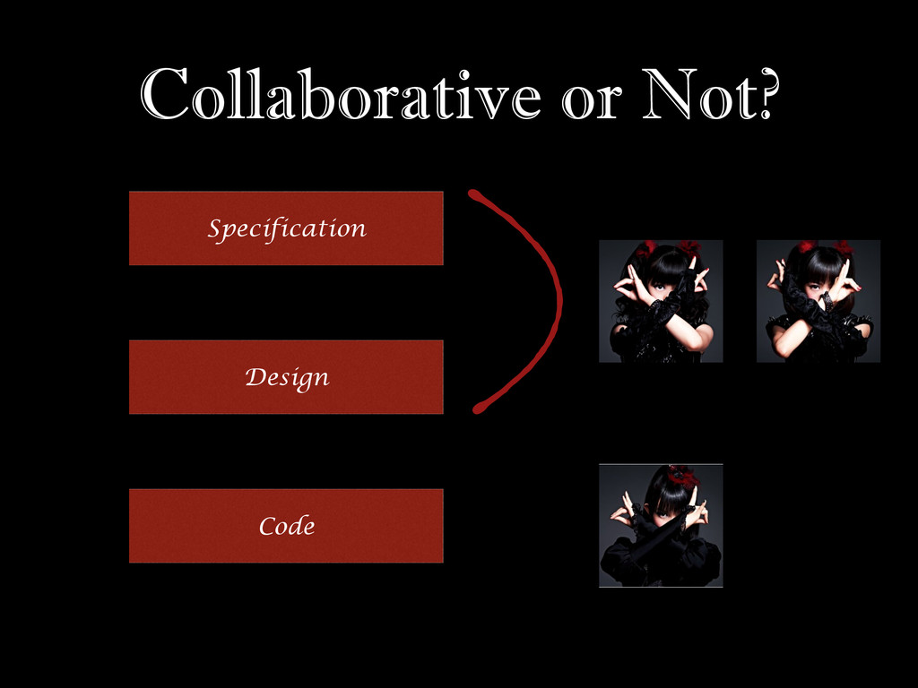 Collaborative or Not? Specification Design Code