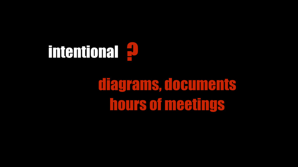diagrams, documents hours of meetings intention...