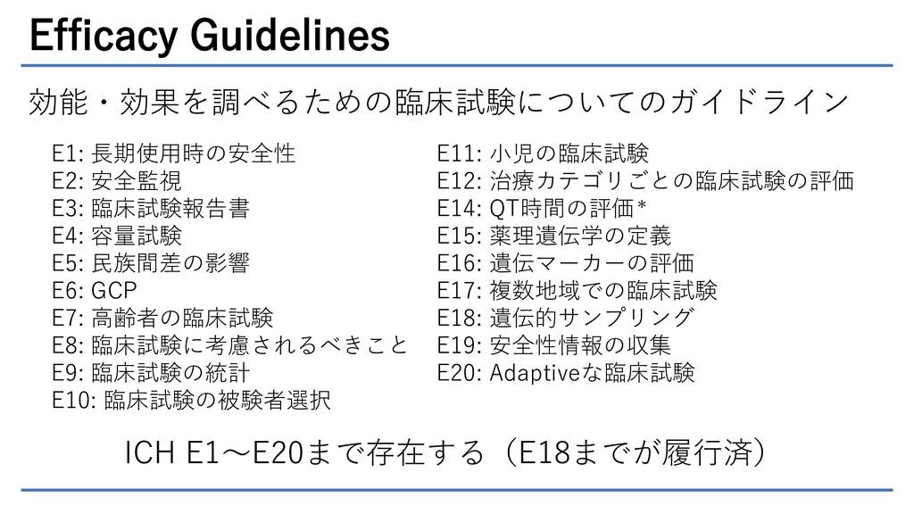 Efficacy Guidelines 効能・効果を調べるための臨床試験についてのガイドライン...