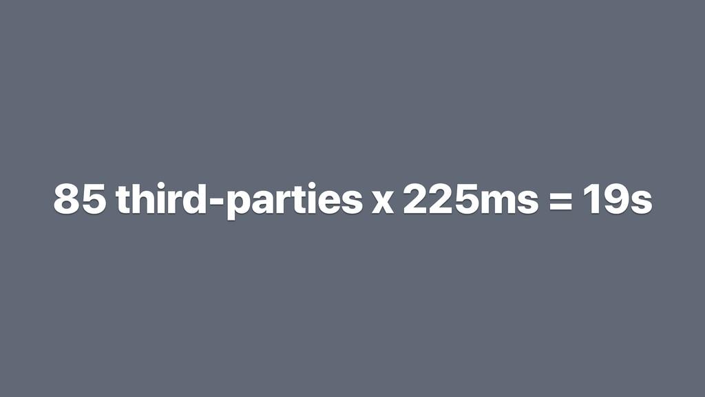 85 third-parties x 225ms = 19s