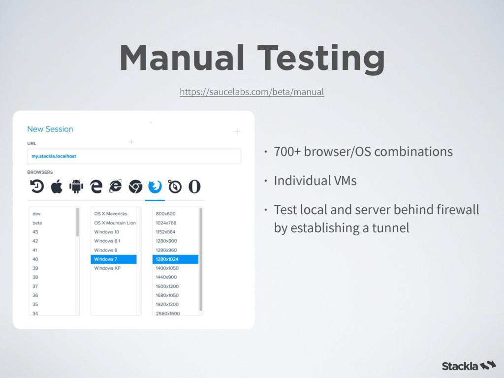 Manual Testing ˙CSPXTFS04DPNCJOBUJPOT ˙...