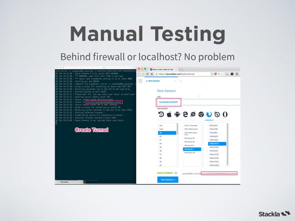 Manual Testing #FIJOESFXBMMPSMPDBMIPTU /P...
