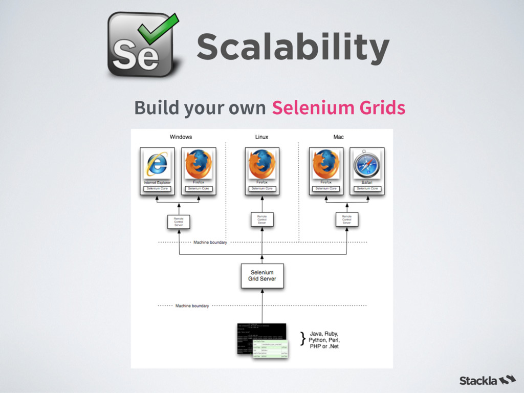 Scalability 4FMFOJVN(SJET #VJMEZPVSPXO