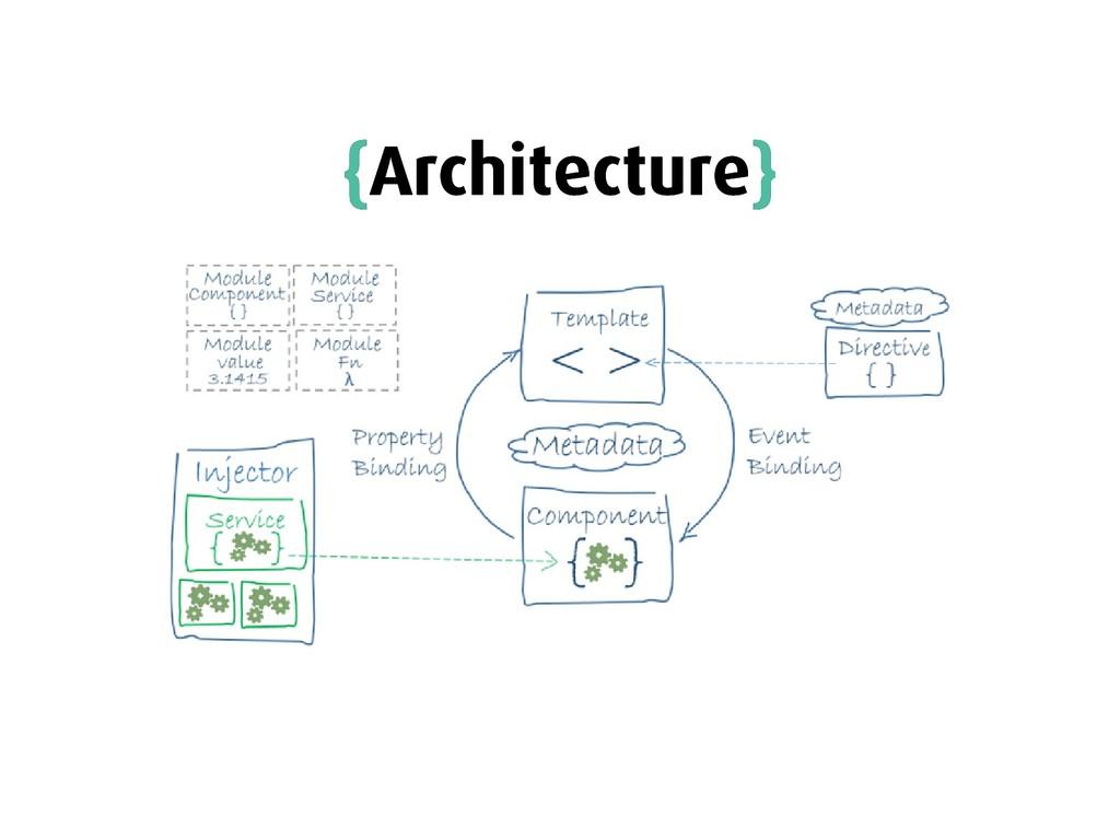 { {Architecture Architecture} }