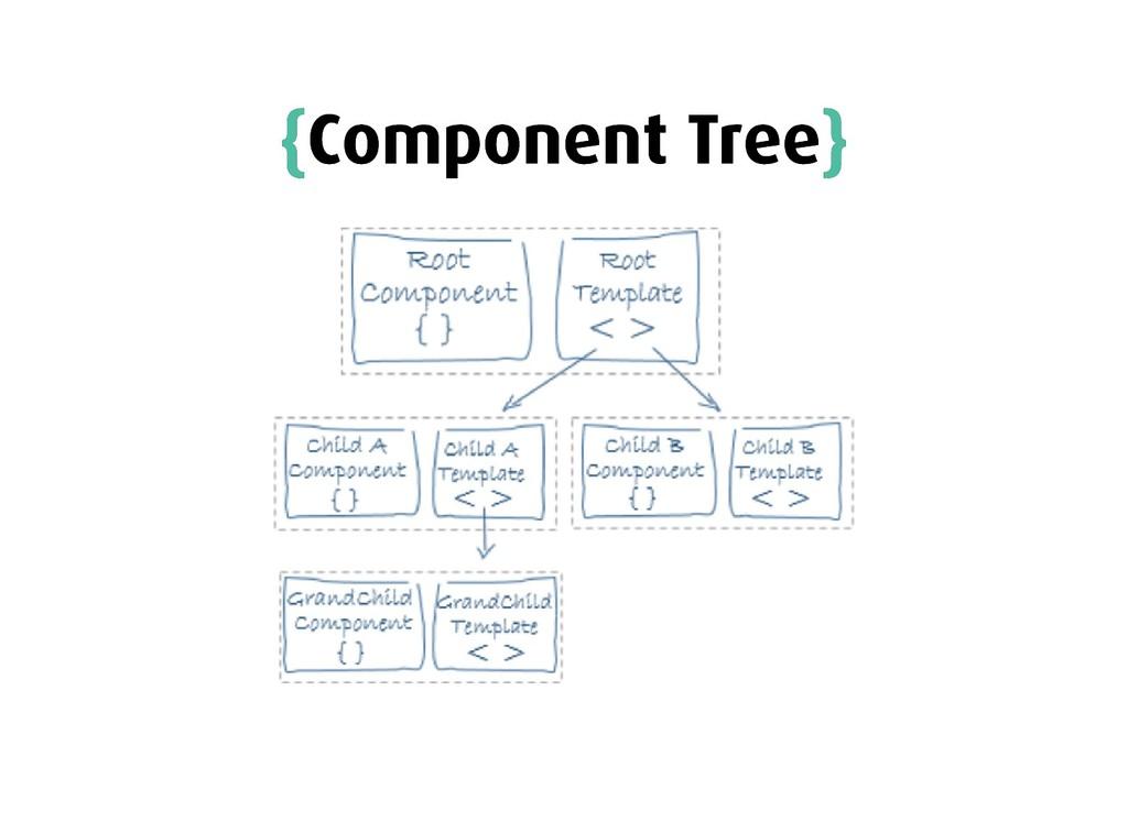 { {Component Tree Component Tree} }