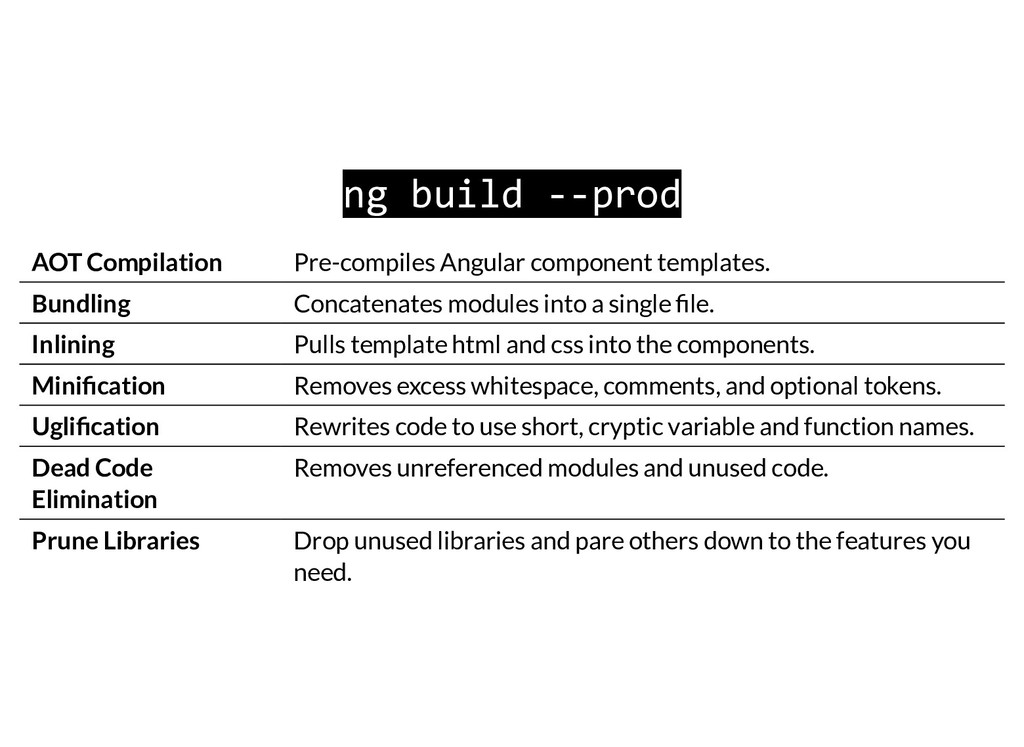 ng build --prod AOT Compilation Pre-compiles An...