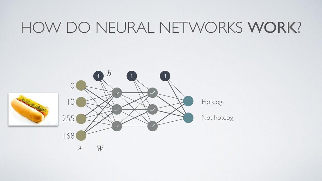 1 b W HOW DO NEURAL NETWORKS WORK? 1 1 ⦦ ⦦ ⦦ Ho...