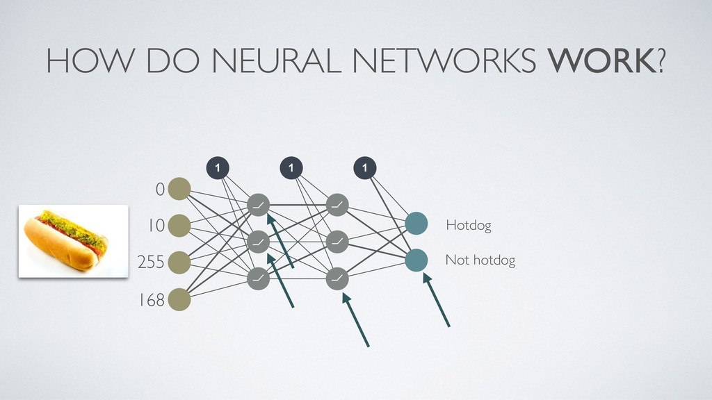 HOW DO NEURAL NETWORKS WORK? 1 1 1 ⦦ ⦦ ⦦ ⦦ ⦦ ⦦ ...