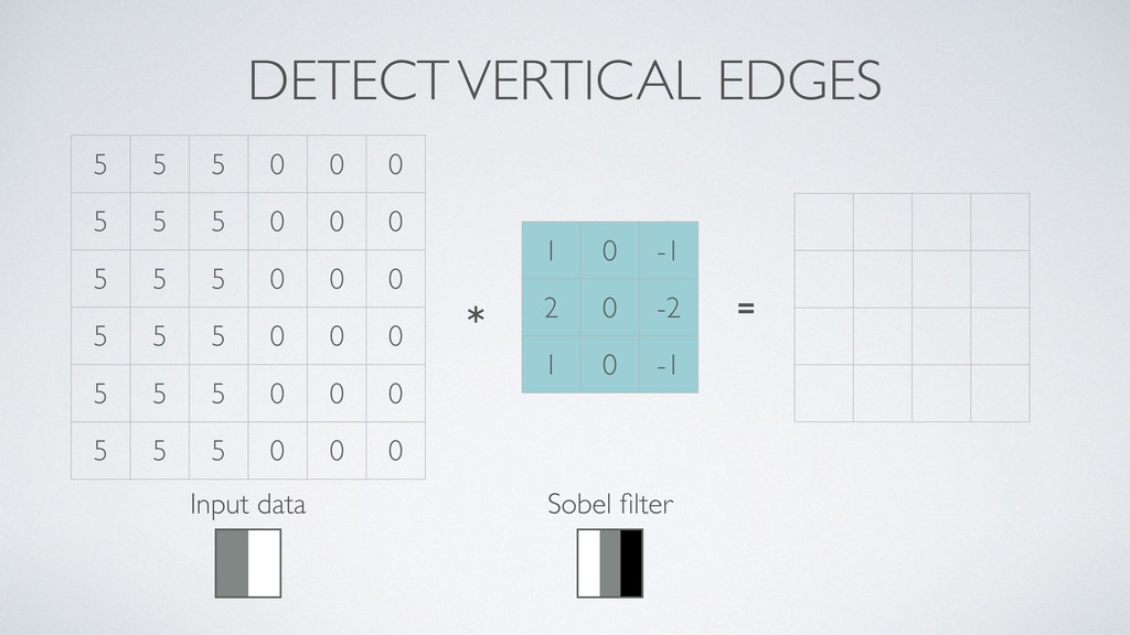 DETECT VERTICAL EDGES 5 5 5 0 0 0 5 5 5 0 0 0 5...