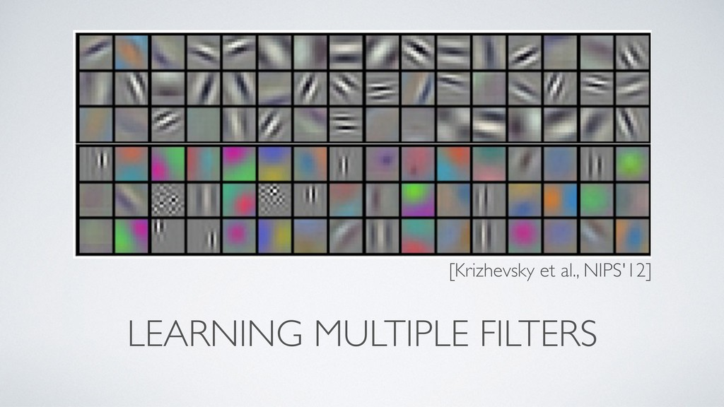 LEARNING MULTIPLE FILTERS [Krizhevsky et al., N...