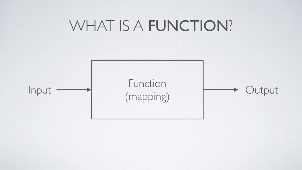 WHAT IS A FUNCTION? Input Output Function (mapp...