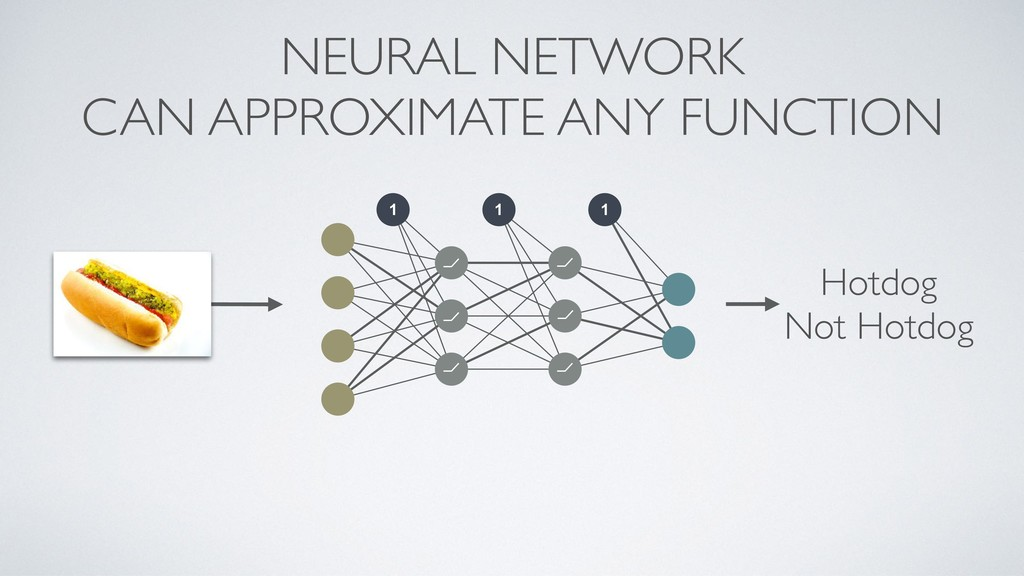 NEURAL NETWORK  CAN APPROXIMATE ANY FUNCTION H...
