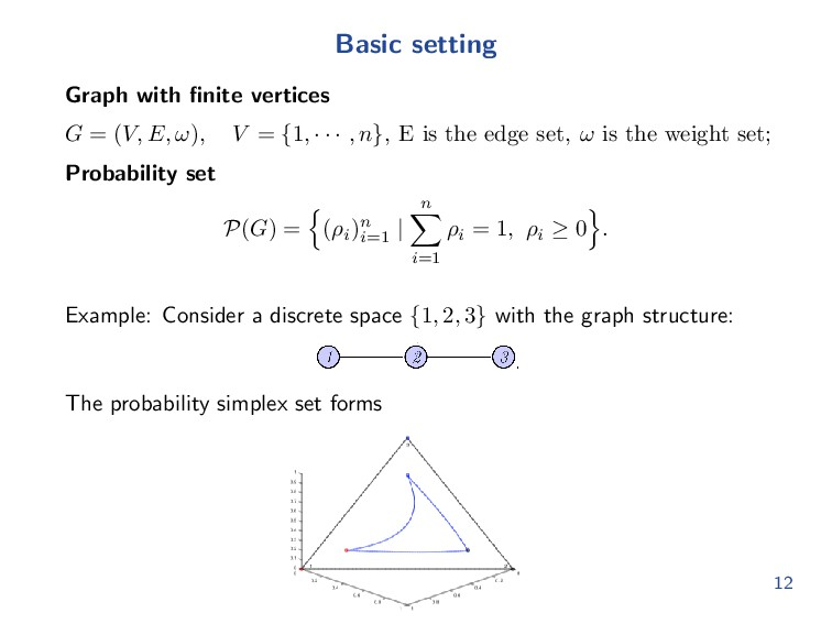 Basic setting Graph with finite vertices G = (V,...