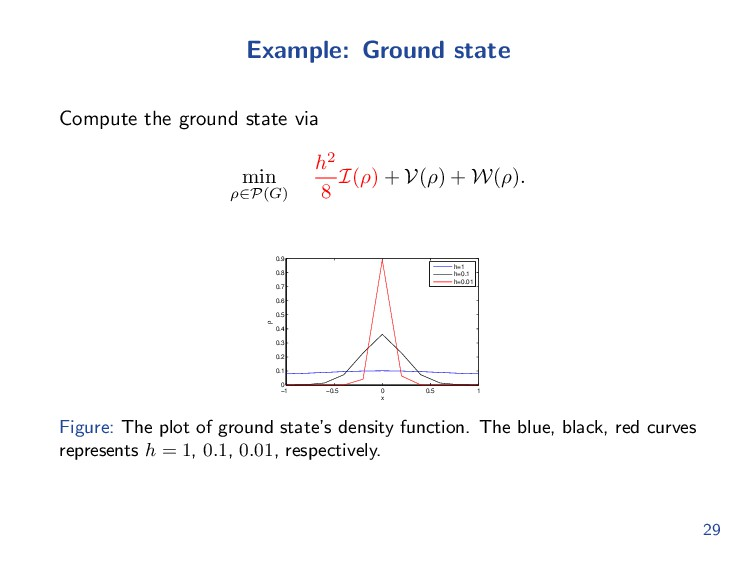Example: Ground state Compute the ground state ...