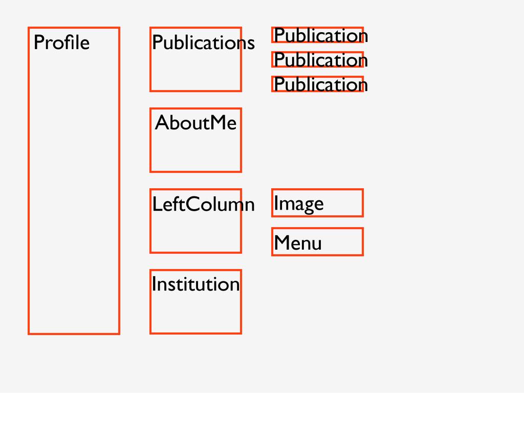 Profile Publications Publication Publication Pub...