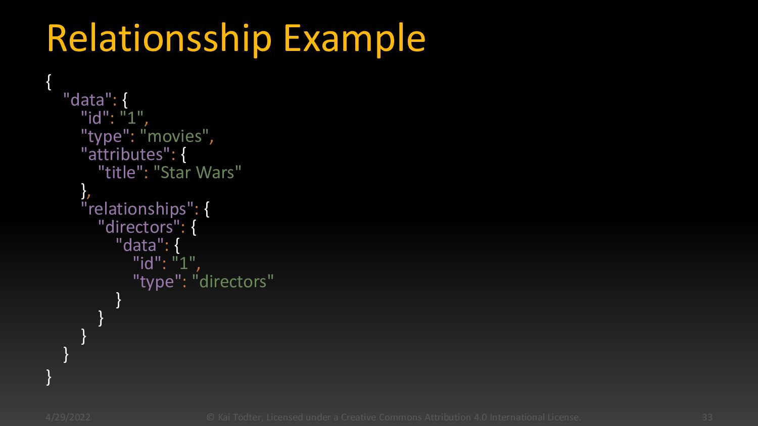 "Relationsship Example { ""data"": { ""id"": ""1"", ""t..."