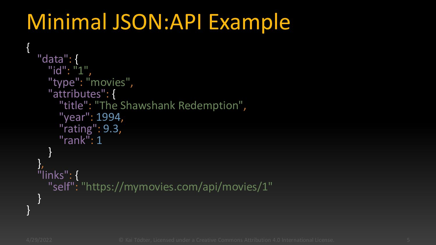 "JSON:API Web site: jsonapi.org ""JSON:API is des..."