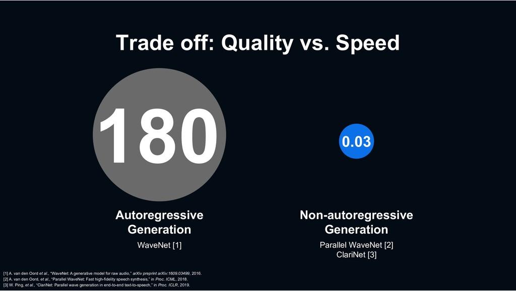 Trade off: Quality vs. Speed Autoregressive Gen...