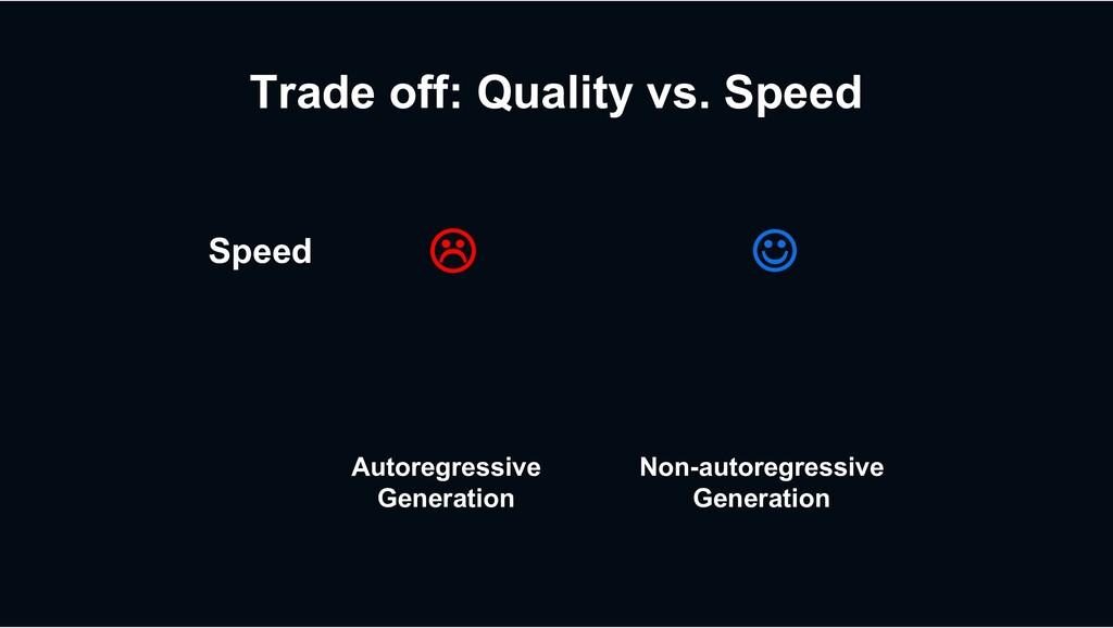 Trade off: Quality vs. Speed Speed L J Autoregr...