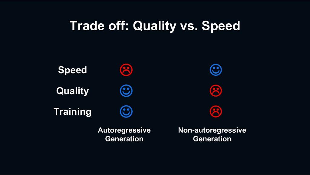 Speed L J Quality J L Training J L Trade off: Q...