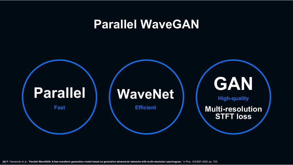 Fast Parallel High-quality GAN Efficient WaveNe...