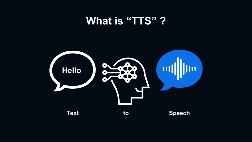 """What is """"TTS"""" ? to Speech Text Hello"""