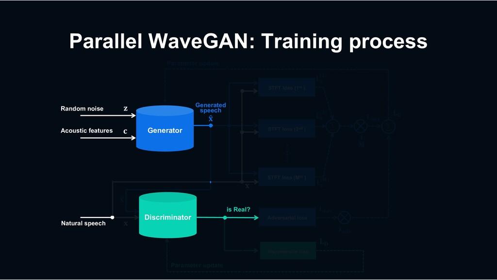 "!"" ($) Parallel WaveGAN: Training process Rando..."