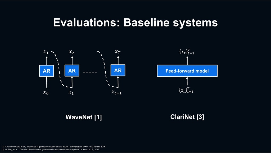 Evaluations: Baseline systems WaveNet [1] Clari...