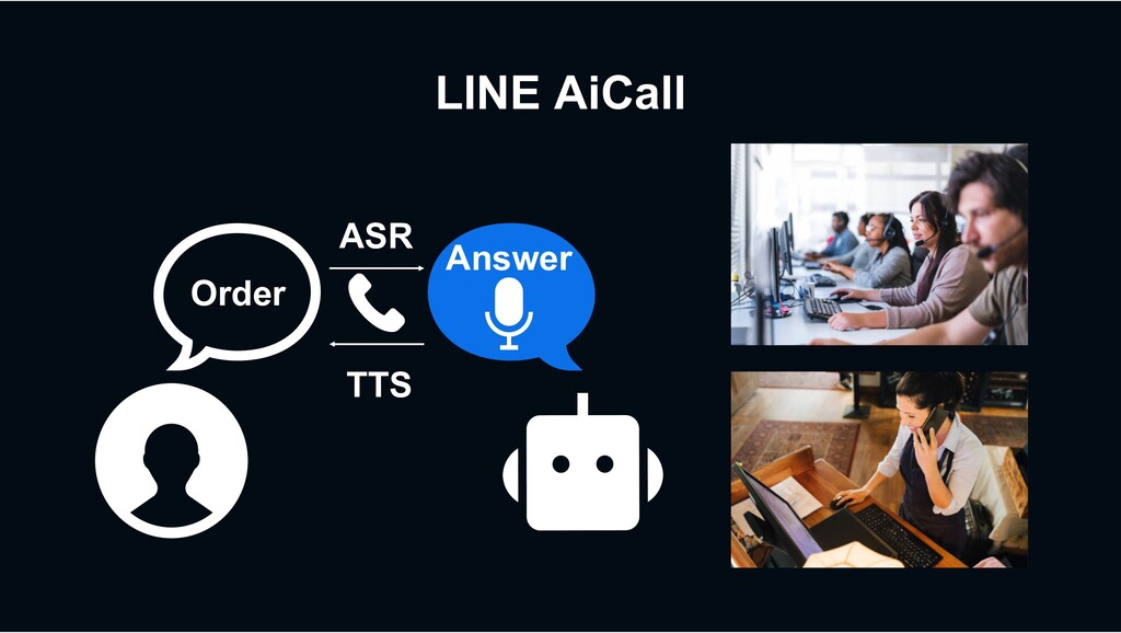 Order Answer ASR TTS LINE AiCall