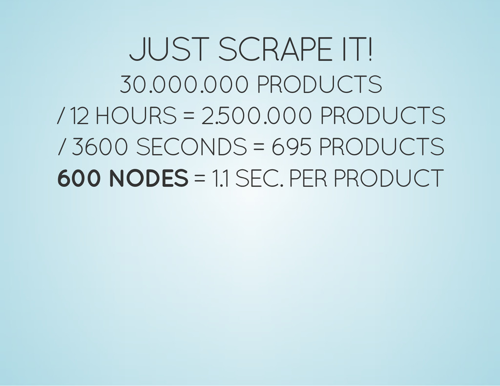 JUST SCRAPE IT! 30.000.000 PRODUCTS / 12 HOURS ...