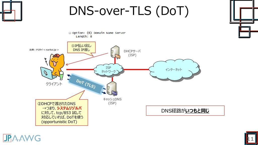 DNS-over-TLS (DoT) 11 ISP ネットワーク キャッシュDNS (ISP)...