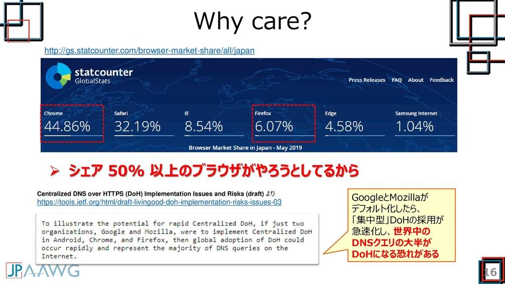 Why care? 16  シェア 50% 以上のブラウザがやろうとしてるから Centra...