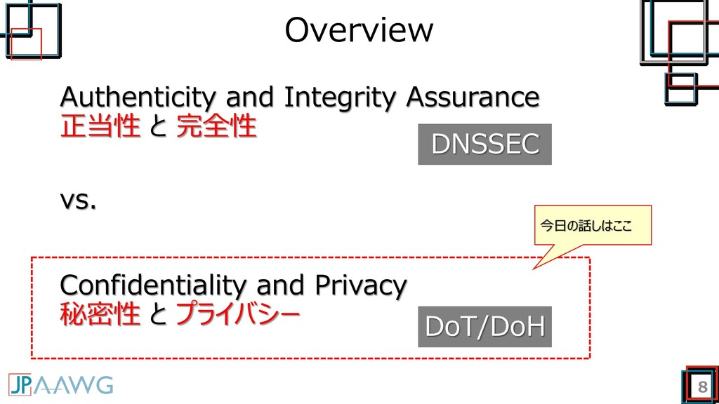 Overview 8 Authenticity and Integrity Assurance...