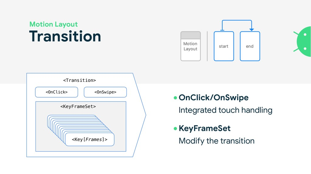 Transition •OnClick/OnSwipe  Integrated touch h...