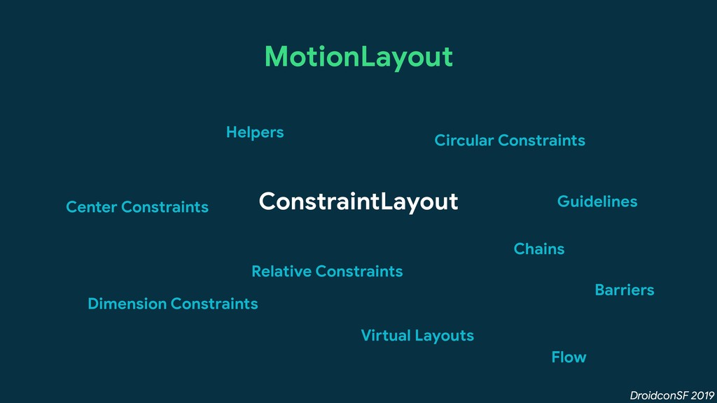 DroidconSF 2019 MotionLayout ConstraintLayout R...