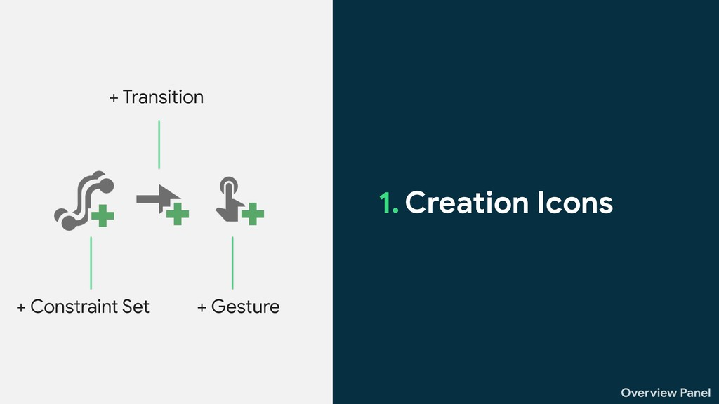 Overview Panel + Constraint Set 1. Creation Ico...