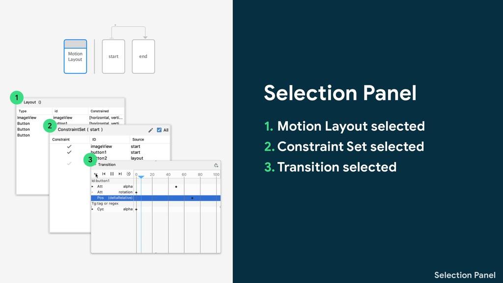 Selection Panel Selection Panel 1. Motion Layou...