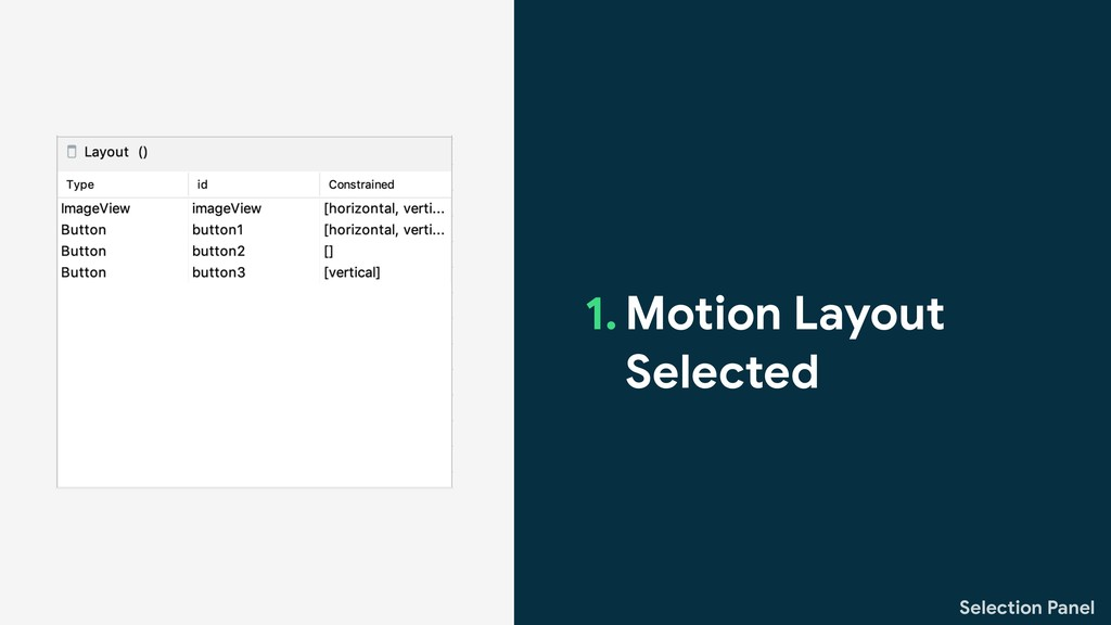Selection Panel 1. Motion Layout Selected