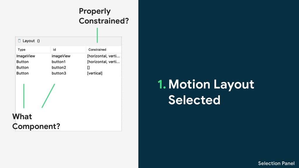Selection Panel 1. Motion Layout Selected What ...