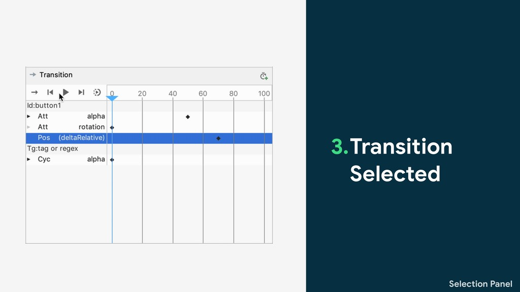 Selection Panel 3.Transition Selected