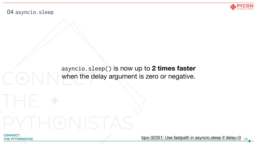 !69 asyncio.sleep() is now up to 2 times faster...