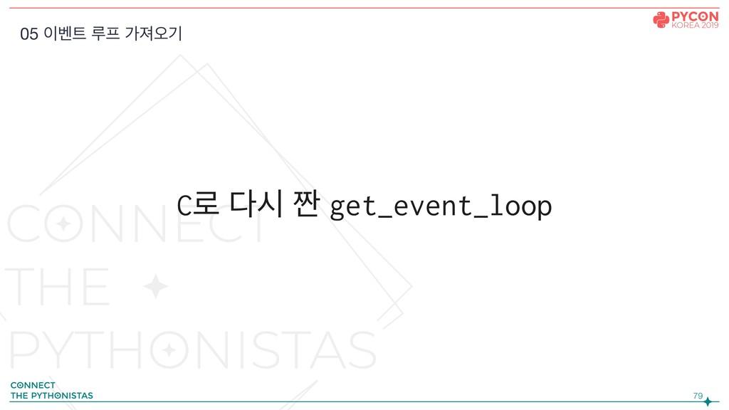 !79 C۽ द ૠ get_event_loop 05 ߮ ܖ оઉয়ӝ